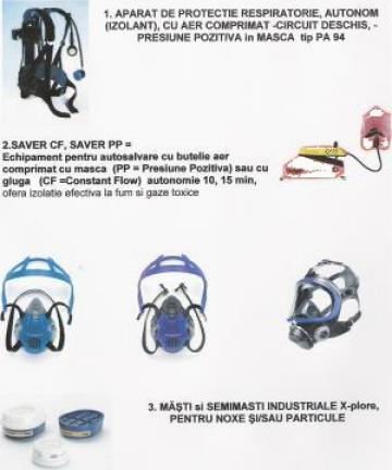Masca protectie respiratorie de la Work Safety And Protection Srl