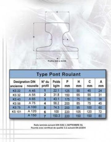 Profile corniere, sine poduri rulante/ macarale, tevi de la Ravtech Consulting