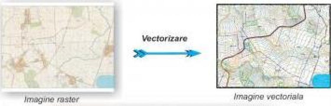 Vectorizari De Planuri Si Harti Bucuresti Brantax Srl Id 110620