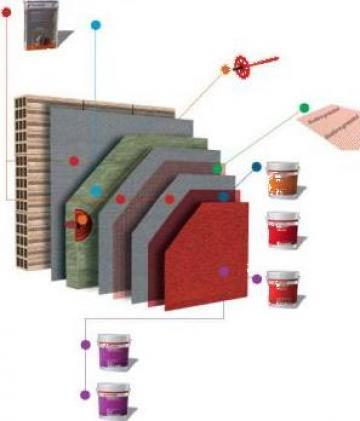 Sistem de termoizolatie de la Franklin Stucco Supply Srl
