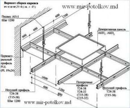 Tavan casetat din aluminiu cu structura la vedere de la Suvi-Impex Srl