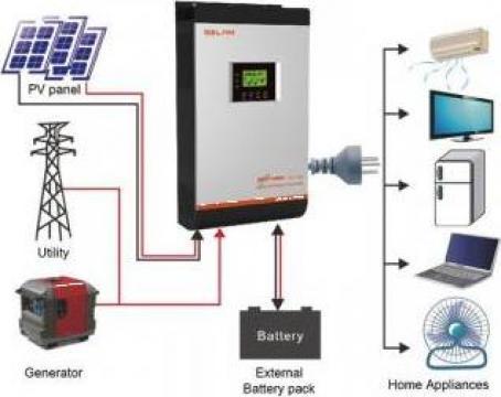 Instalatie fotovoltaica off-grid de la Swiss Eco Sistems SRL
