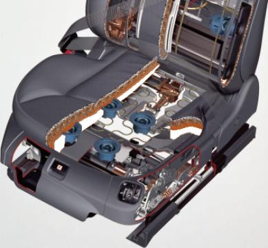 Sistem ventilatie scaune auto de la Vivacy Leather