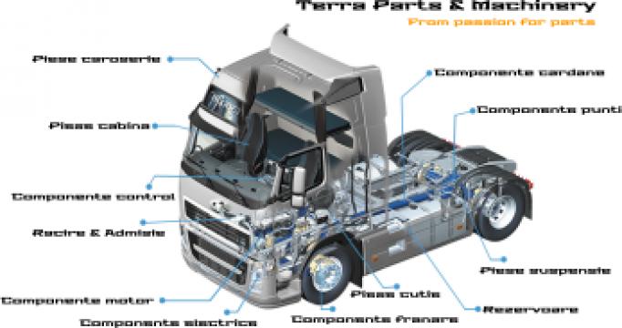 Piese camioane Man, Volvo, Scania, Daf, Iveco de la Terra Parts & Machinery Srl