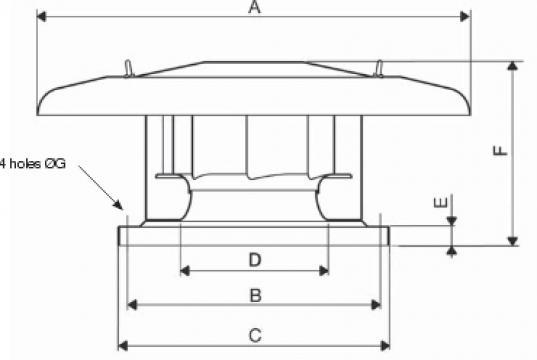 Ventilator centrifugal CRHT/8-500