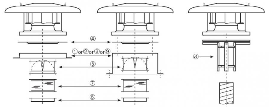 Ventilator centrifugal CRHT/8-630