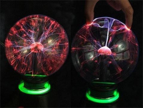 Glob cu Plasma 5inch
