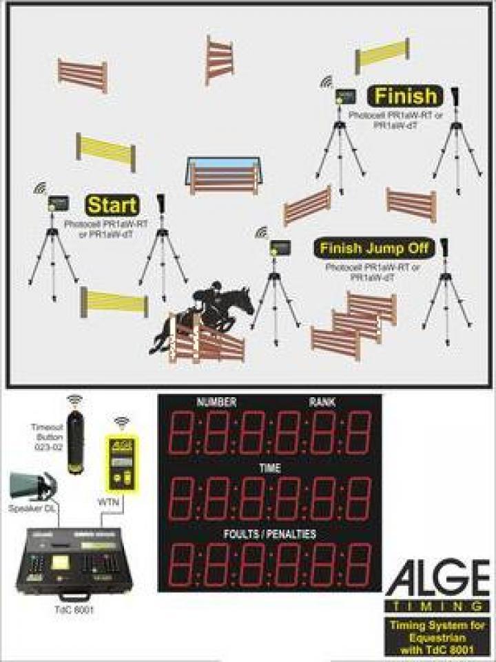Sistem cronometrare competitii ecvestre cu foto-celule